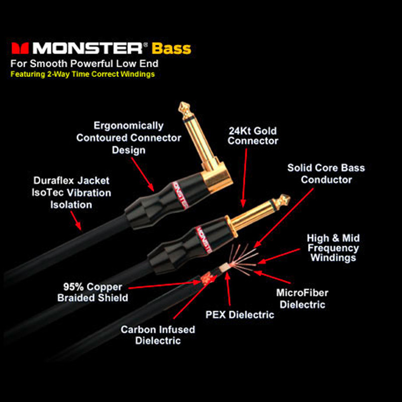 monster-bass-instrument-cable-8-in-angled-14-plugs-02-m